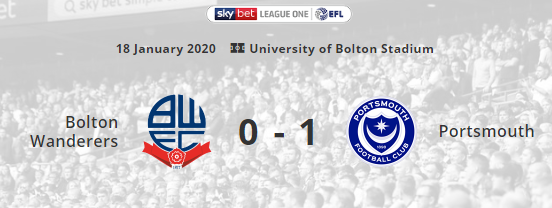 Bolton Wanderers vs Portsmouth